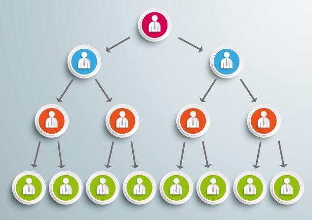 mô hình bán hàng đa cấp là gì