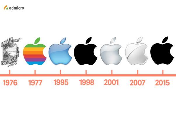 Top 6 mẫu logo đẹp từ các thương hiệu nổi tiếng trên thế giới