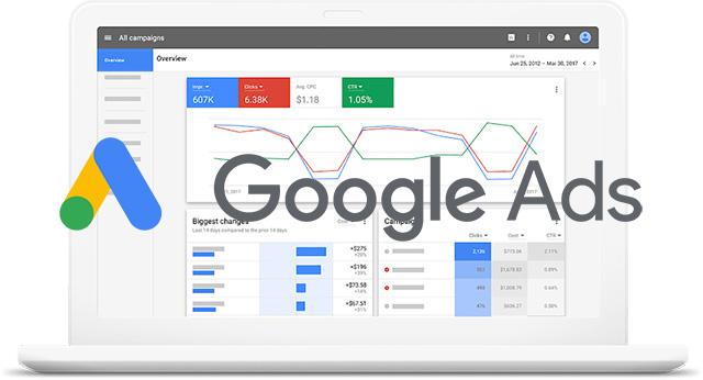 Cách thức hoạt động của Google Ads là gì