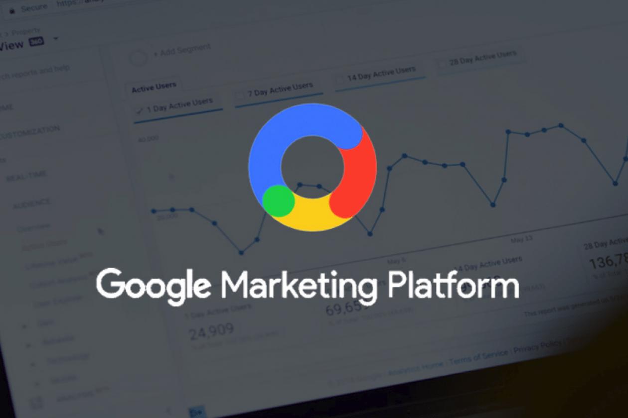 Hình thức Marketing trên Google