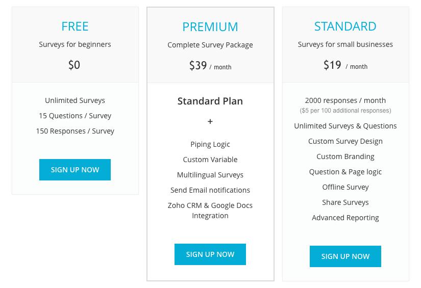 Các gói nâng cấp của công cụ khảo sát thị trường Survey Gizmo