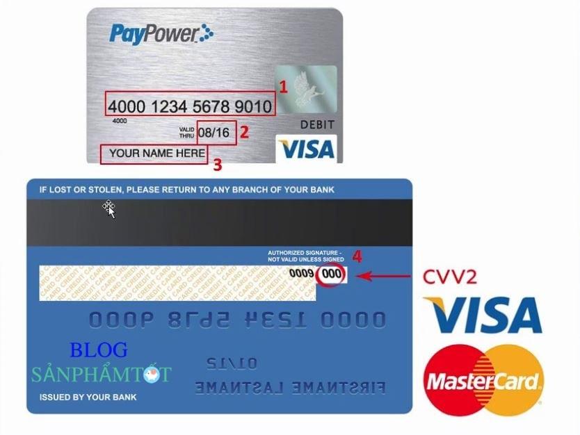 Cấu trúc thẻ tín dụng là gì?