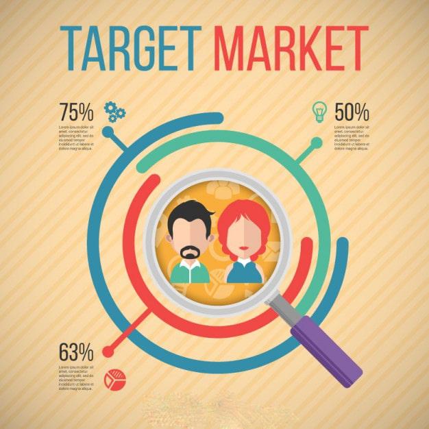 Đặt mục tiêu rõ ràng cho bản đồ hành trình khách hàng