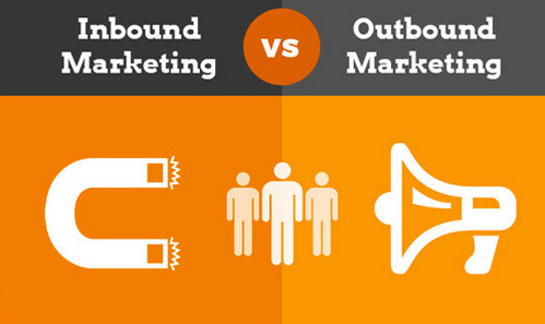 Sự khác nhau giữa Inbound và Outbound marketing