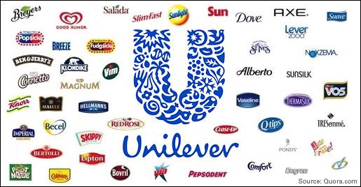 Giới thiệu về tập đoàn Unilever