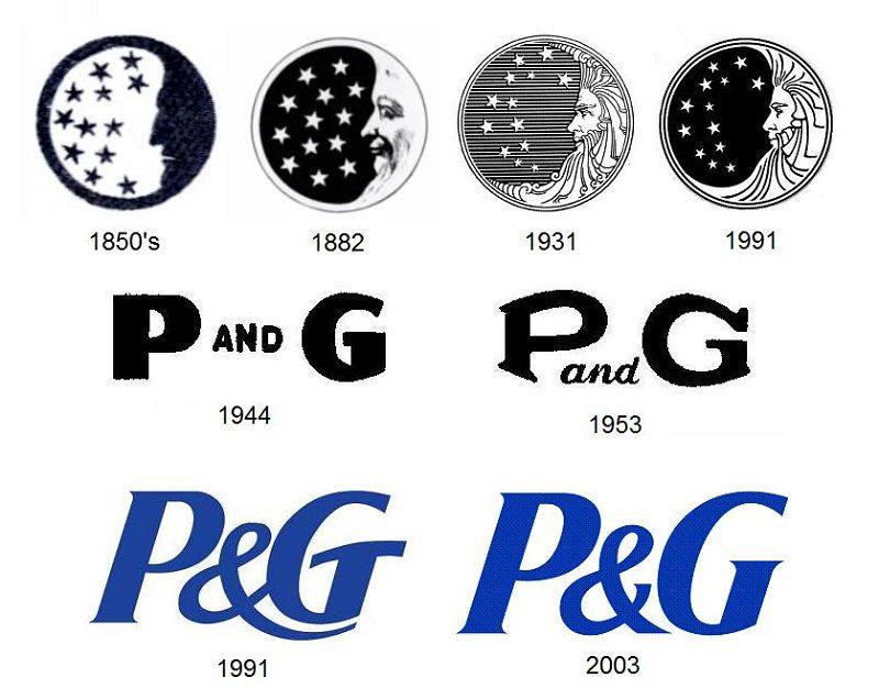 P&G là gì? Logo của P&G là gì?