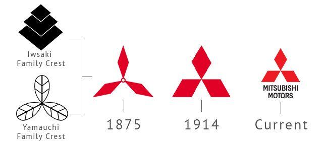 list mẫu logo đẹp nhất 2020 - Ảnh 3