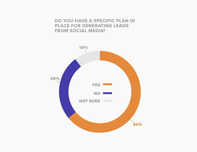 báo cáo mạng xã hội