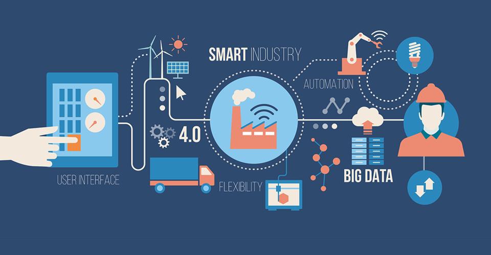 Big Data là gì? Chỉ trích về cách sử dụng Big Data