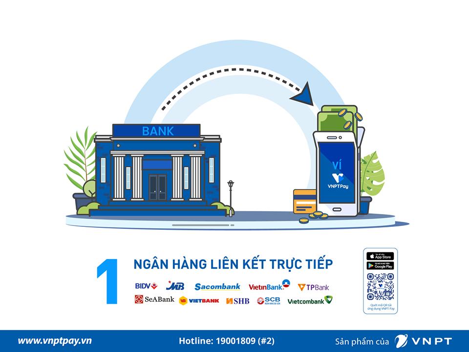 Nạp tiền từ Ngân hàng liên kết vào Ví VNPT Pay
