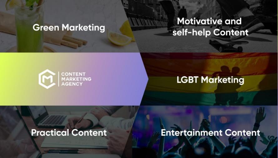 Concept nội dung đa dạng- xu hướng content marketing