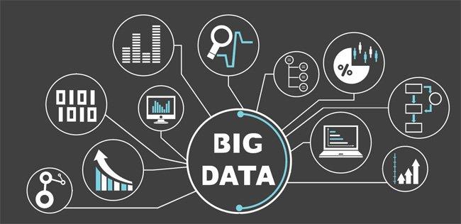 Big Data là gì? Cơ sở hạ tầng IT cần thiết để hỗ trợ Big Data