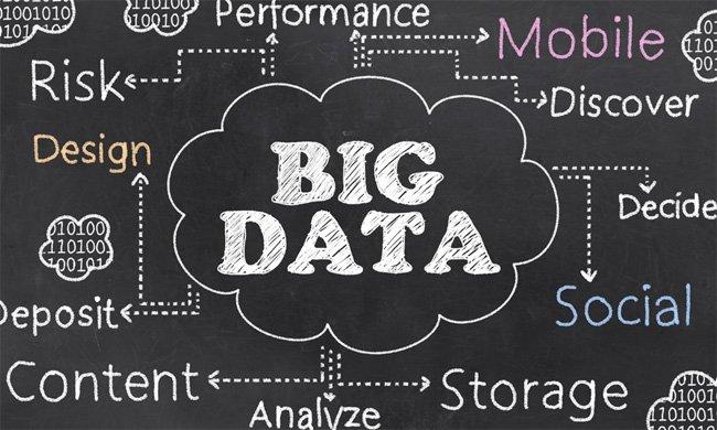 Big Data là gì? Cơ sở hạ tầng IT cần thiết để hỗ trợ Big Data 1