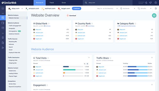 SimilarWeb - Công cụ phân tích website của đối thủ - Ảnh 1