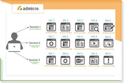 Session là gì? Cách xác định phiên truy cập trong Analytics