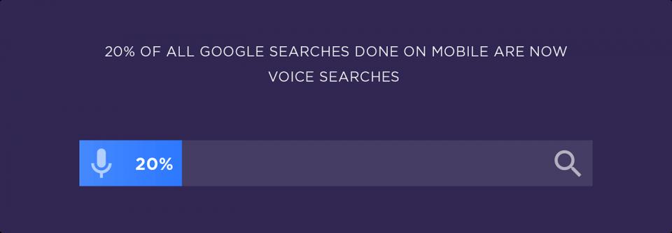 Tìm kiếm bằng giọng nói cho Local SEO