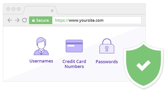 SSL là gì? CA là gì?
