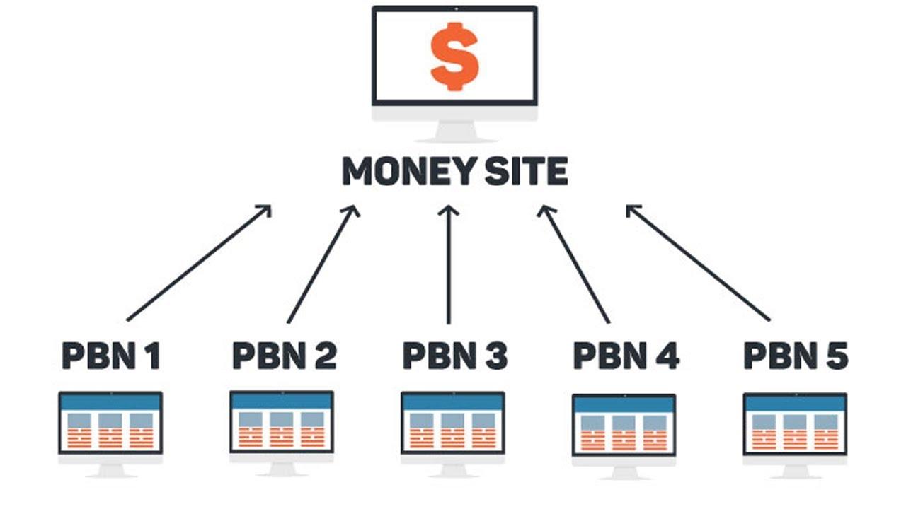 Làm thế nào để tăng sức mạnh cho PBN