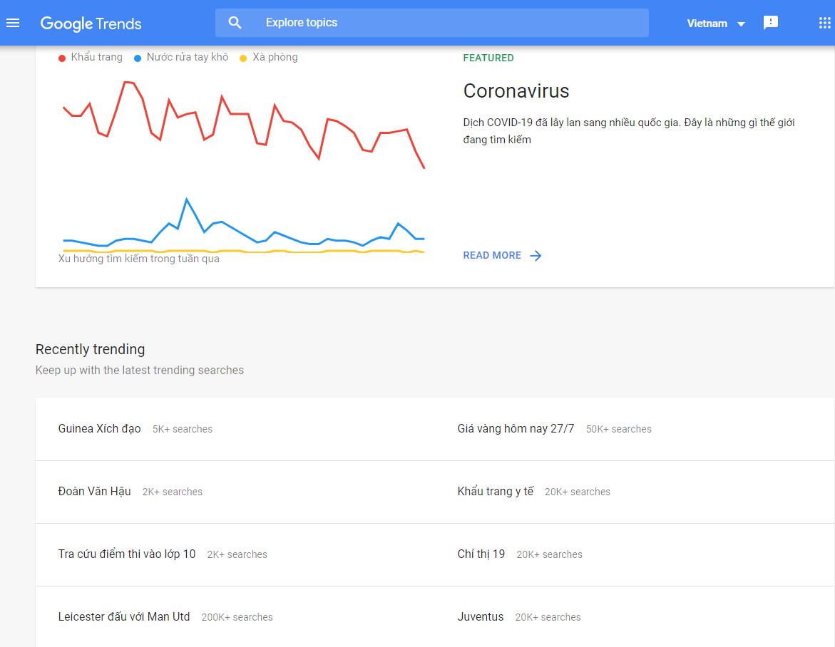 Top trends search google 2020 vietnam