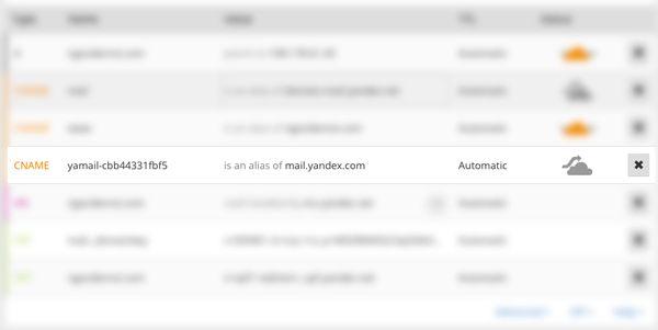 Xác nhận quyền sở hữu tên miền với Yandex