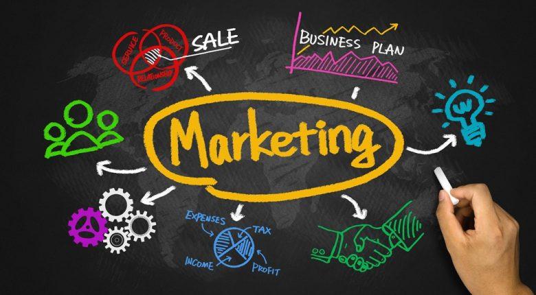 Marketing materials là gì?