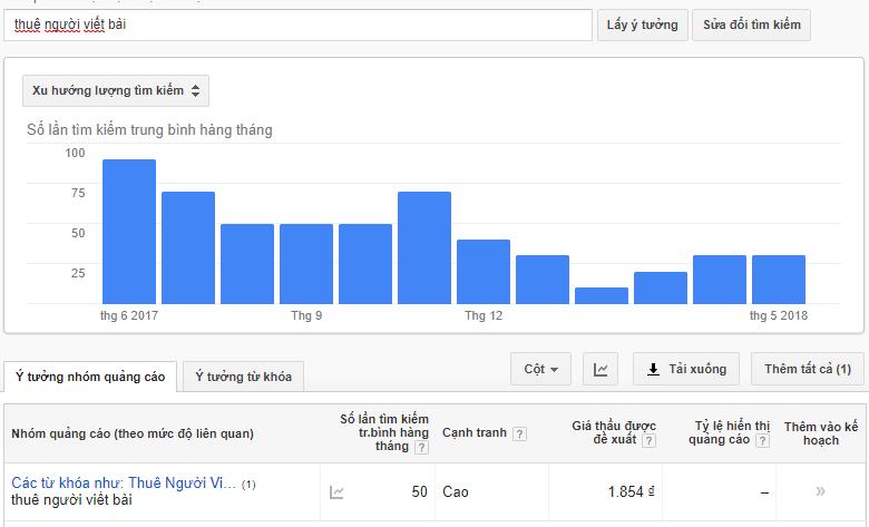 17 c%C3%B4ng c%E1%BB%A5 google.6