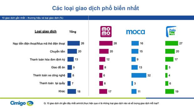 Giao dịch Facebook Pay là gì? Các loại giao dịch phổ biến nhất Việt Nam