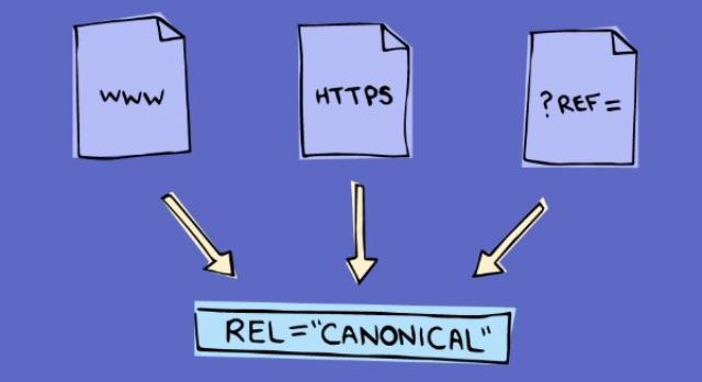 Làm cách nào để tối ưu hóa các canonical URL?
