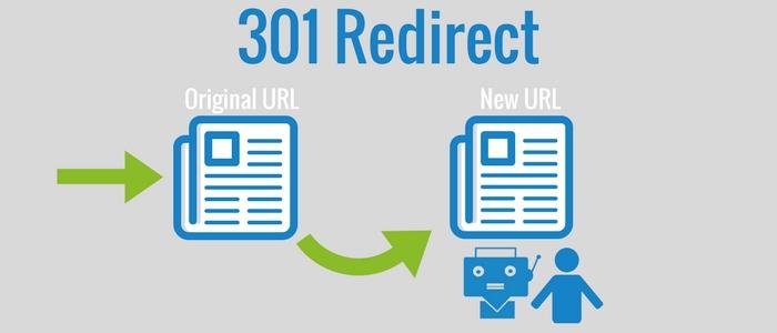 Sự khác nhau giữa điều hướng 301 và Canonical Url