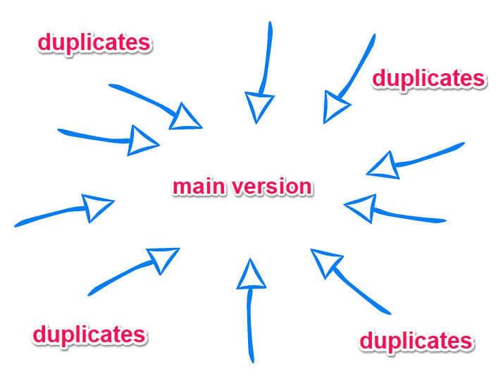 Meta tag canonical là gì? Sử dụng nhiều thẻ canonical có thể đem lại hiệu quả cao hơn